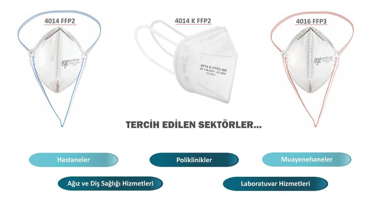 Ege Maske, Medikal Maske, N95 Maske, Solunum, Doktor, Covid Maskesi